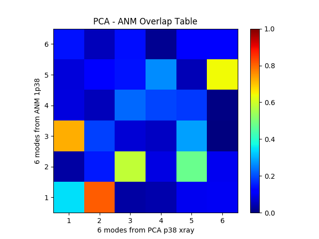 ../../_images/ensemble_analysis_xray_overlap_table.png